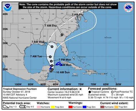 Hurricane Michael Path 2018, Landfall Timing Forecast