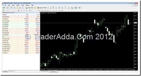 gci mt4 mt4 with nifty sensex and nse stocks realtime free