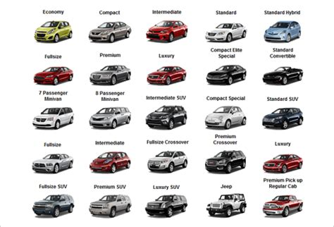 Enterprise Compact Car List