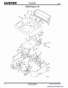 Hyster S100  120  70  80xm S100  80xmbcs S120xms Pdf