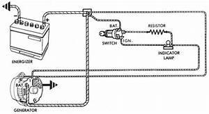 Cara Kerja Alternator  Sistem Dan Bagian