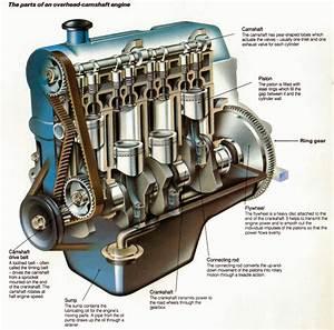 2004 Hyundai Santa Fe Engine Diagram 2004 Oldsmobile Silhouette Engine Diagram Wiring Diagram