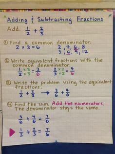 chart images st grade math  grade math