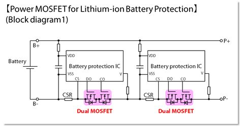 Mosfets For Lithium Ion Battery Protection Industrial