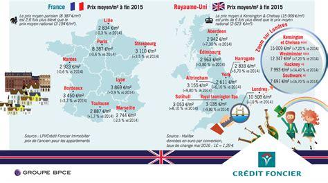 l immobilier en est il le plus cher d europe challenges fr