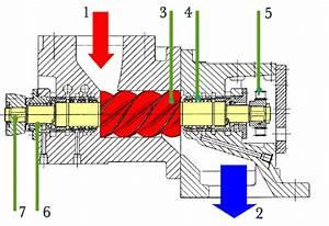 Electricity From Biomass  U2013 Bios Bioenergiesyteme  U2013 Screw Type Engine