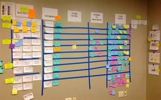 Agile Scrum Task Board