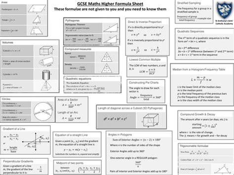 ks4 gcse maths formulae sheets for higher foundation by