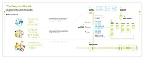 value proposition design the business model canvas gets even better value