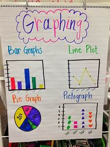 Stallings In Second  Math   Graphing Data   3
