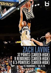 Zach LaVine Goe... Zach Lavine Quotes