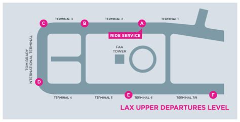 Uber And Lyft From Lax