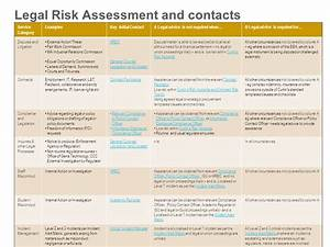 Industrial risk assessment template images template for Industrial risk assessment template