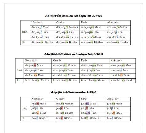Substantive Mit Adjektivdeklination  Deutsch Ist Leicht