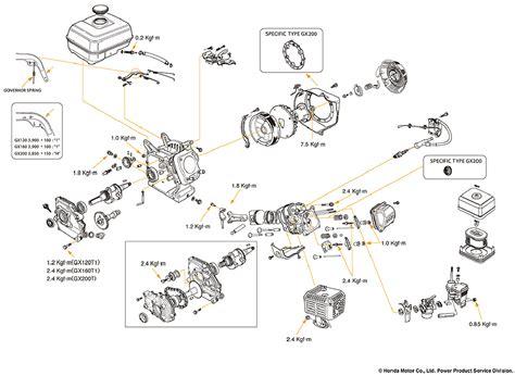 honda gx200 hgi parts
