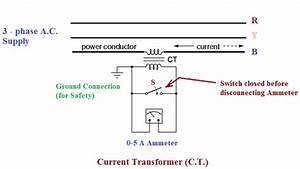 Introduction Of Instrument Transformers