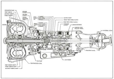 transmission control 1995 buick lesabre engine control motor repair manual 1995 buick lesabre engine control service manual 1995 buick lesabre
