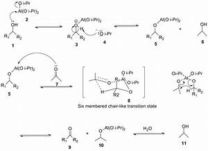 Oppenauer Oxidation