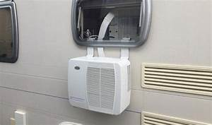 Best Rv Air Conditioner  Ac  Units Of 2019