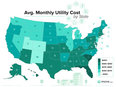 Maybe you would like to learn more about one of these? Average Electric Bill For 1 Bedroom Apartment In North ...