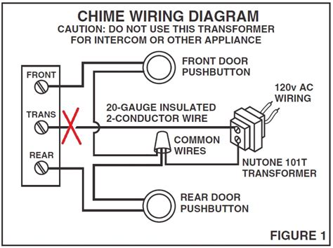 intercom doorbell wiring diagram intercom image similiar door bell wiring keywords on intercom doorbell wiring diagram