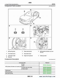 Nissan Teana Model J32 Series 2008 Service Manual Pdf
