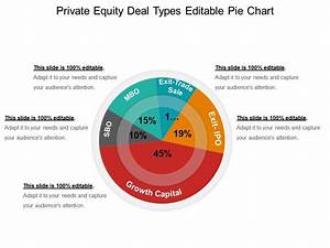Private Equity Deal Types Editable Pie Chart Powerpoint