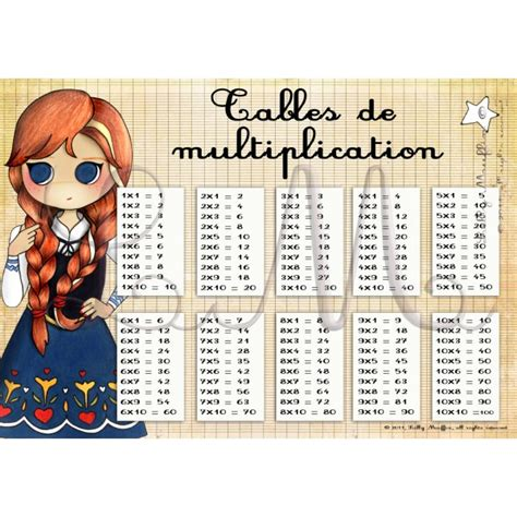 tables de multiplication lilly muffin