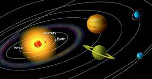 Location Of Mercury In The Solar System (page 3) - Pics ...