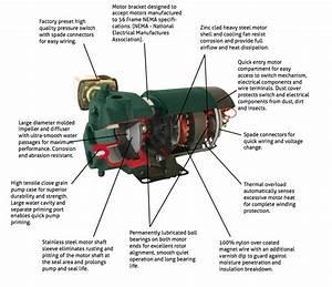 Model Ne463 Convertible Deep Well Jet Pump W   Power Plus