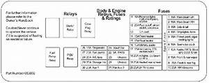 2002 U20132006 Lti Tx2 Fuse Box Diagram  U00bb Fuse Diagram