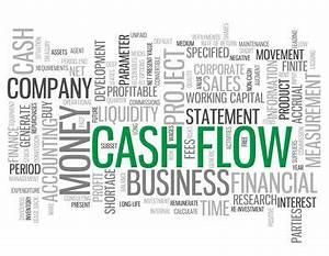 Cash Flow Berechnen : definition cash flow der cash flow zur ermittlung von finanzierungskraft ~ Themetempest.com Abrechnung