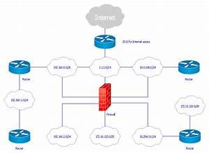 Network Diagram Software Logical Network Diagram