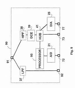 Catv Wiring Data And Basement