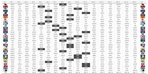nfl schedule grid  gridiron experts