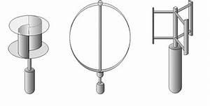 Windgenerator Selber Bauen : savonius rotor bauanleitung ~ Orissabook.com Haus und Dekorationen