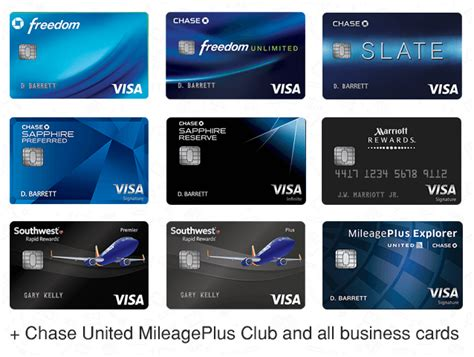 chaise cars united business credit cards choice image card