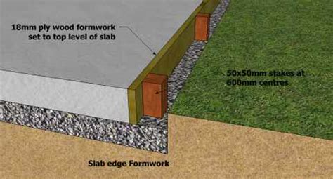 is a concrete shed base what you need