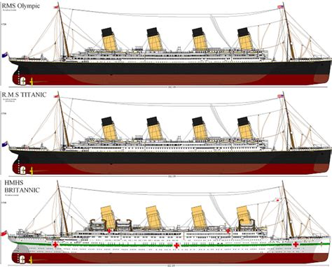 the sinking of the britannic version 100 sinking of the hmhs britannic maritimequest