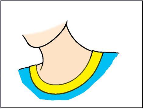 Neck Body Parts Clipart