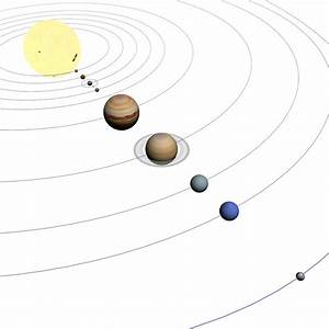 3D Solar System Orbits - Pics about space