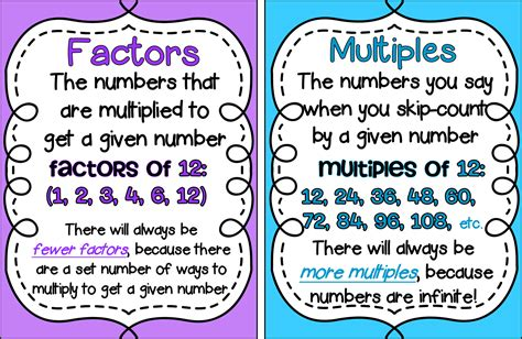 Mrs Mcgaffin's Fabulous 4th Graders! Factors, And Multiples, And Arrays, Oh My