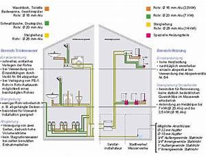 Wasserleitung Durchmesser Einfamilienhaus : anwendungsbereiche ~ Frokenaadalensverden.com Haus und Dekorationen