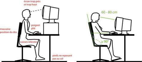 bonne position au bureau position de travail avec une cintiq 27