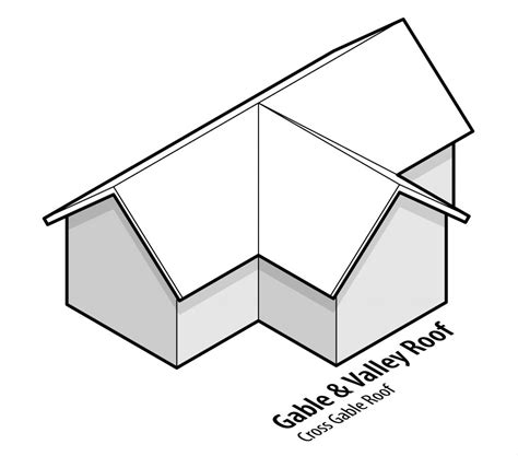 gable design different types of roofs for your home engineering feed