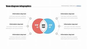 Venn Diagram 2 Circles Template