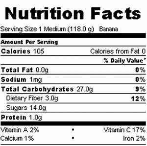 Dilema secolului: banana ingrasa sau ajuta la slabit?