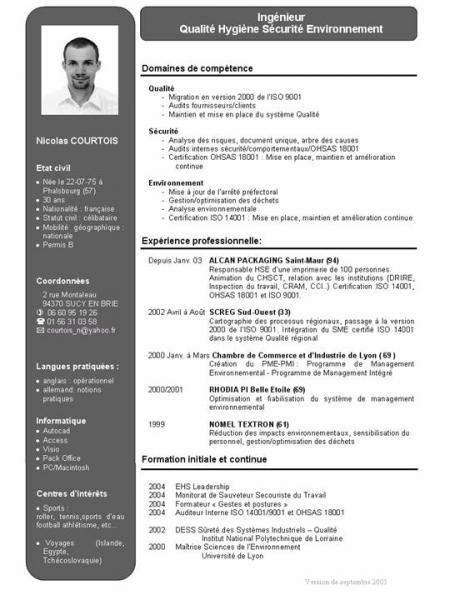 liste des cuisinistes etat du marché de l 39 emploi en qse niqse