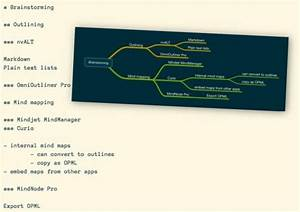 Markdown To Mindmap  Another Great Service From Brett