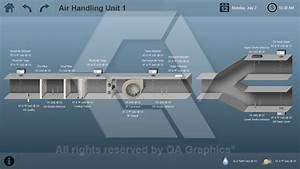 Qa Graphics Develops 3d Graphic Library For Tridium U2019s Niagaraax Framework U00ae 3 7